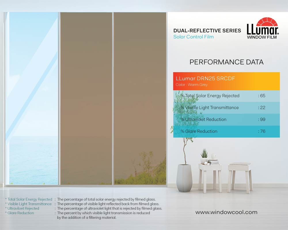 LLumar DRN25SRCDF Warm Grey Performance Data - Dual Reflective Solar Film Singapore